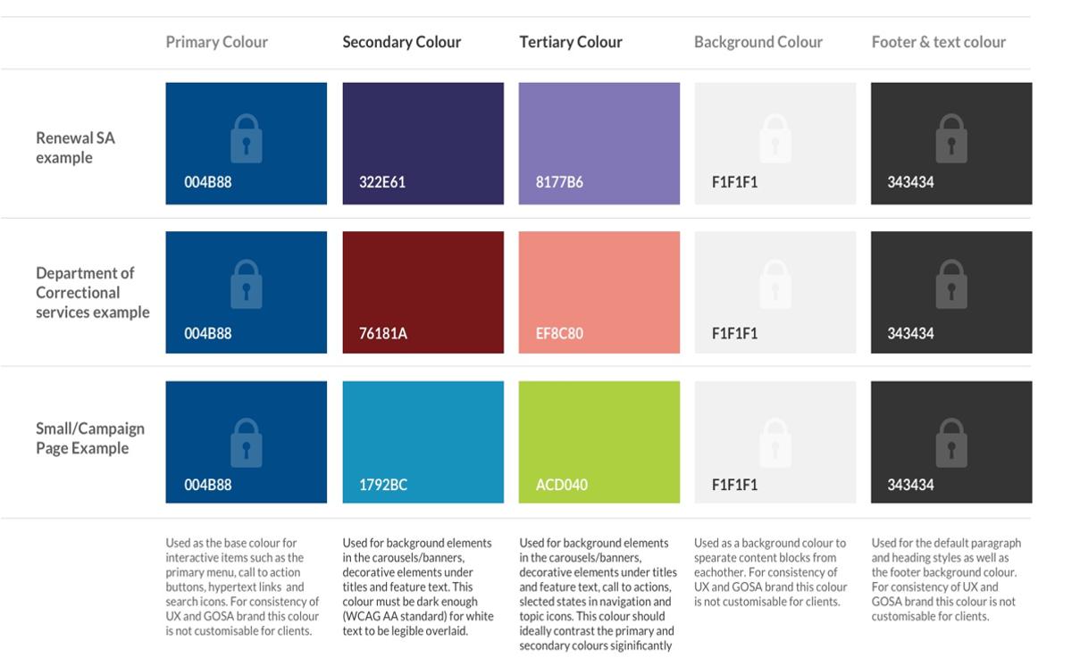 Image of colours palette